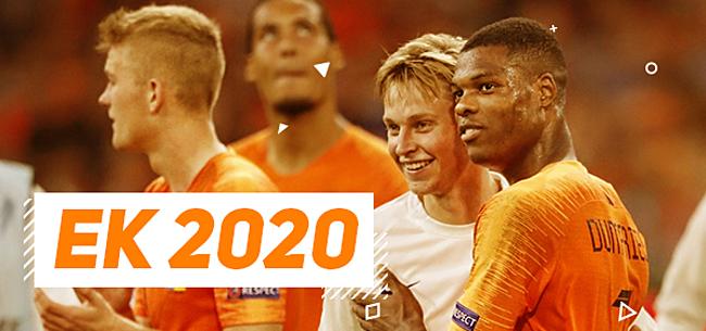 EK Voetbal 2021